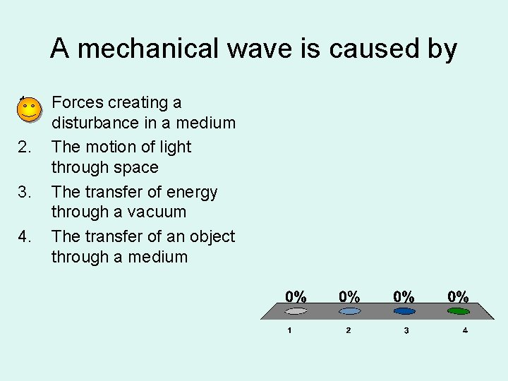 A mechanical wave is caused by 1. 2. 3. 4. Forces creating a disturbance