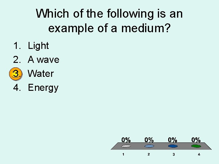 Which of the following is an example of a medium? 1. 2. 3. 4.
