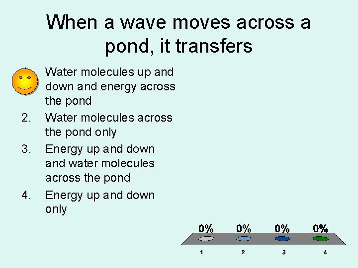 When a wave moves across a pond, it transfers 1. 2. 3. 4. Water