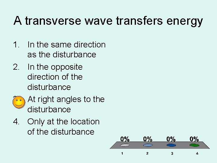 A transverse wave transfers energy 1. In the same direction as the disturbance 2.
