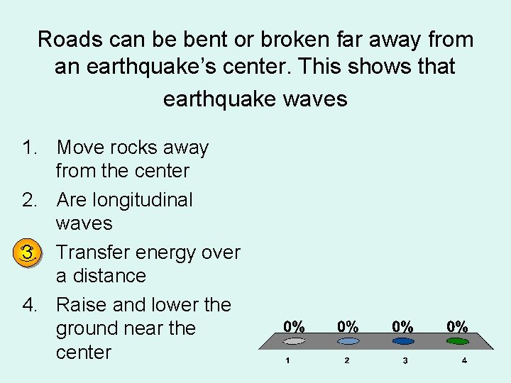 Roads can be bent or broken far away from an earthquake's center. This shows
