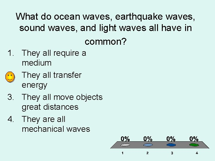 What do ocean waves, earthquake waves, sound waves, and light waves all have in
