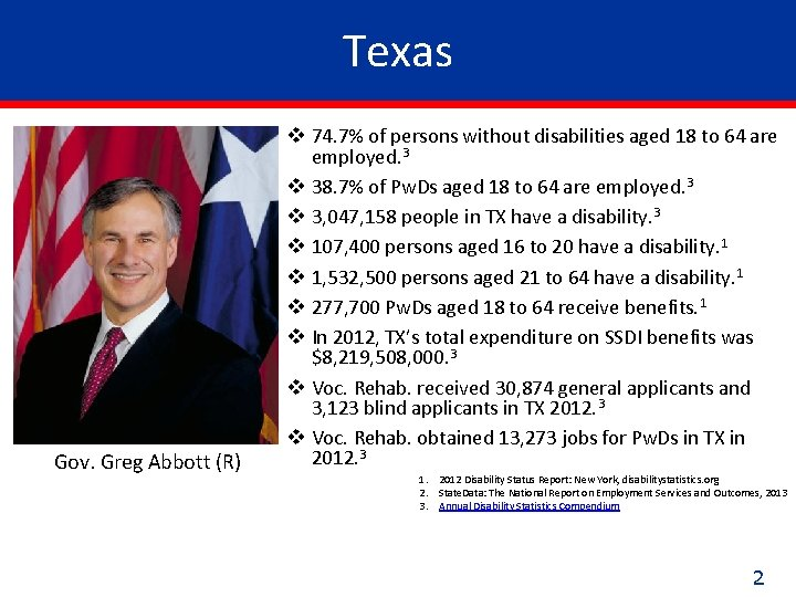 Texas Gov. Greg Abbott (R) v 74. 7% of persons without disabilities aged 18