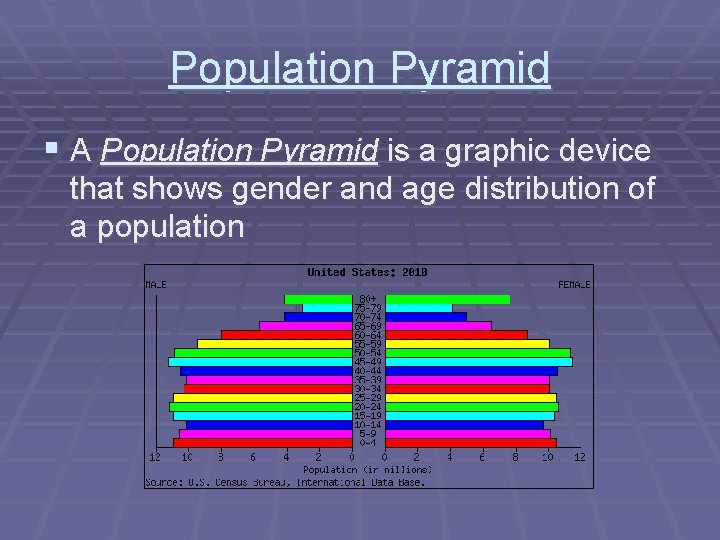 Population Pyramid § A Population Pyramid is a graphic device that shows gender and