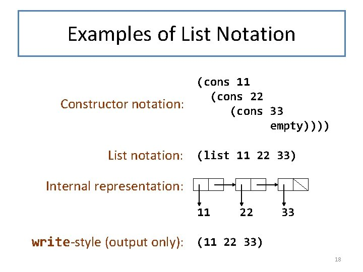 Examples of List Notation Constructor notation: (cons 11 (cons 22 (cons 33 empty)))) List