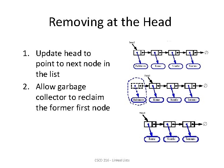 Removing at the Head 1. Update head to point to next node in the