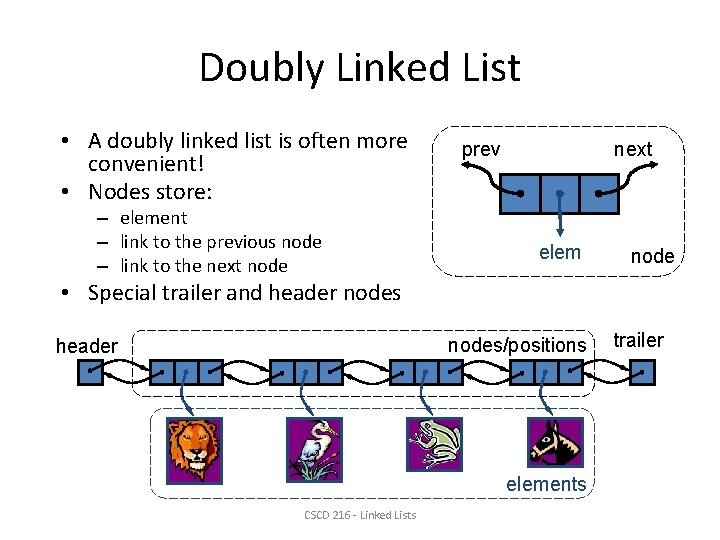Doubly Linked List • A doubly linked list is often more convenient! • Nodes