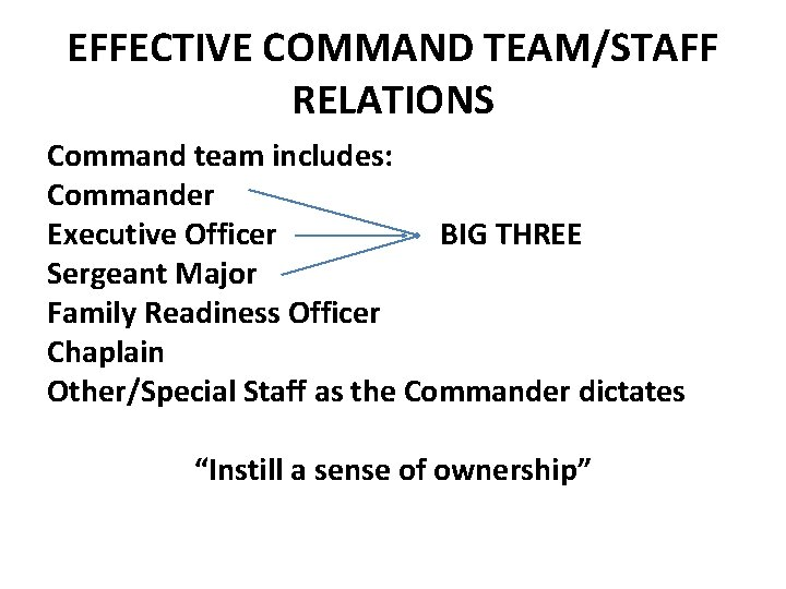 EFFECTIVE COMMAND TEAM/STAFF RELATIONS Command team includes: Commander Executive Officer BIG THREE Sergeant Major