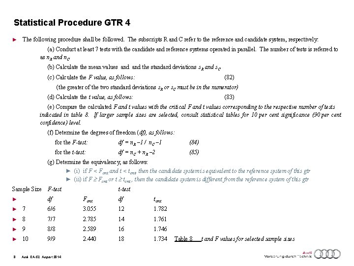 Statistical Procedure GTR 4 ► The following procedure shall be followed. The subscripts R