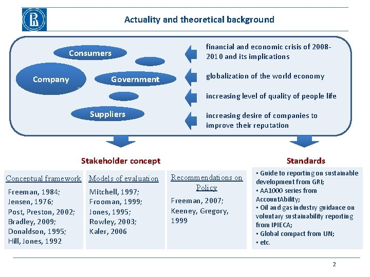Actuality and theoretical background Consumers Company Government financial and economic crisis of 20082010 and