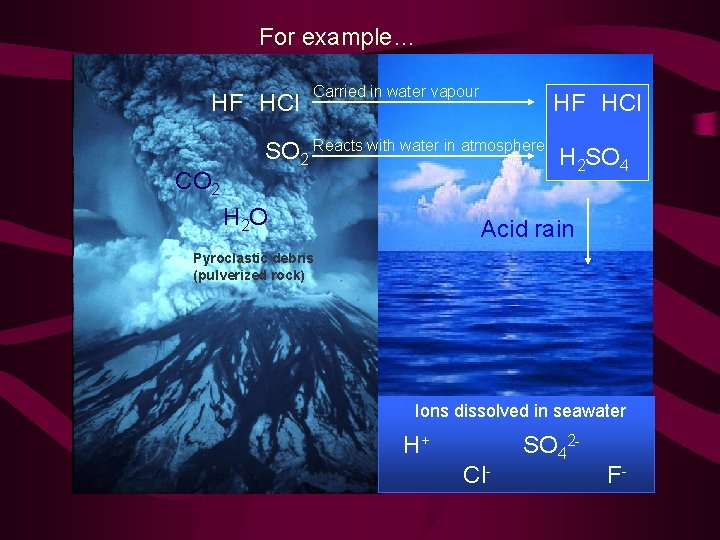 For example… HF HCl CO 2 Carried in water vapour HF HCl SO 2