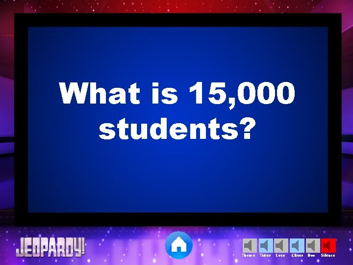What is 15, 000 students? Theme Timer Lose Cheer Boo Silence