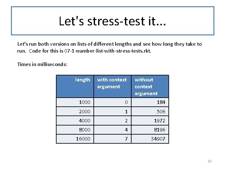 Let's stress-test it. . . Let's run both versions on lists of different lengths