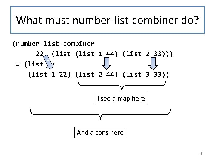 What must number-list-combiner do? (number-list-combiner 22 (list 1 44) (list 2 33))) = (list