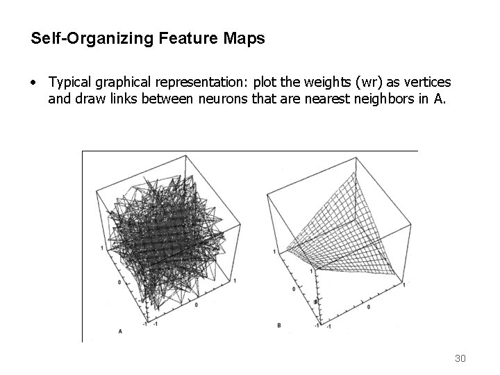 Self-Organizing Feature Maps • Typical graphical representation: plot the weights (wr) as vertices and