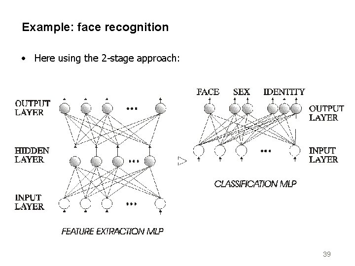 Example: face recognition • Here using the 2 -stage approach: 39