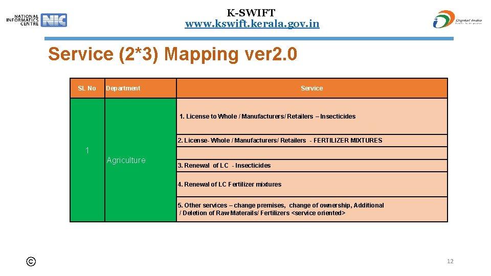 K-SWIFT www. kswift. kerala. gov. in Service (2*3) Mapping ver 2. 0 SL No