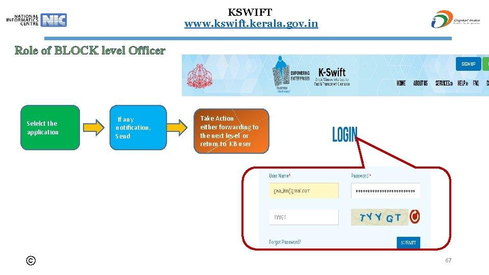 KSWIFT www. kswift. kerala. gov. in Role of BLOCK level Officer Selelct the application