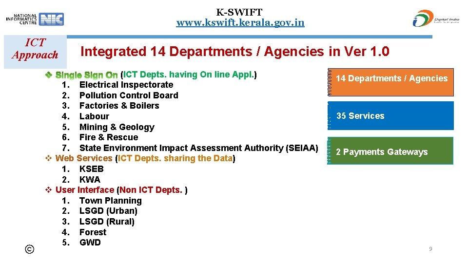 K-SWIFT www. kswift. kerala. gov. in ICT Approach Integrated 14 Departments / Agencies in