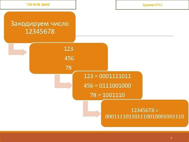 ТПУ ФТИ ЭАФУ Группа 0751 Закодируем число 12345678 123 456 78 123 = 0001111011