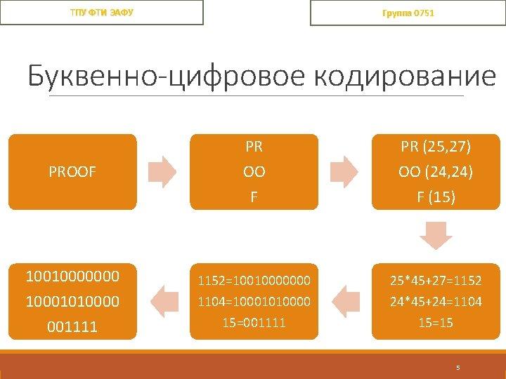 ТПУ ФТИ ЭАФУ Группа 0751 Буквенно-цифровое кодирование PR OO PR (25, 27) OO (24,