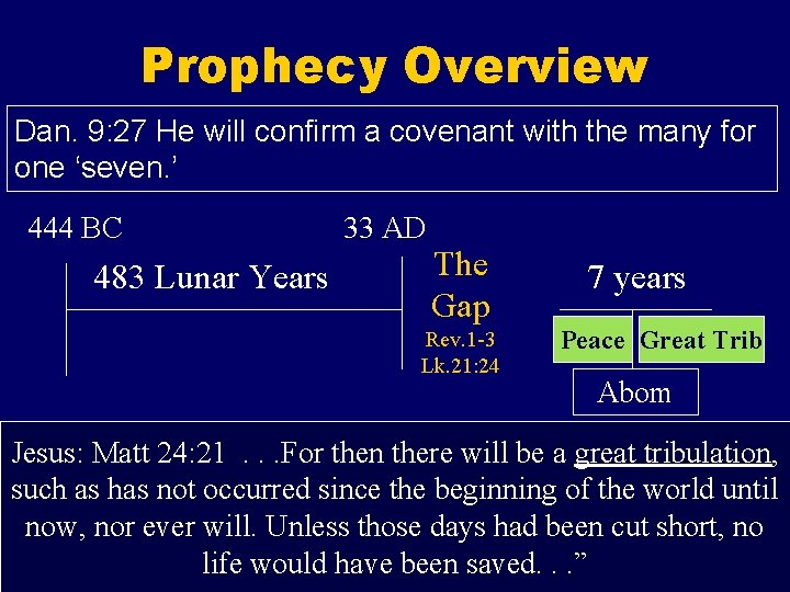"""Prophecy Overview Dan. 'seven'with he will…set Dan. 9: 27 """"In Hethe willmiddle confirmofathe covenant"""