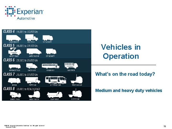 Vehicles in Operation What's on the road today? Medium and heavy duty vehicles ©