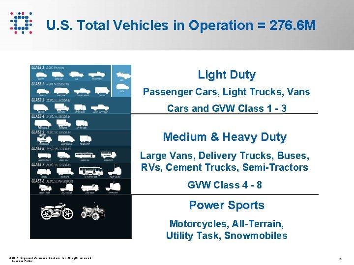 U. S. Total Vehicles in Operation = 276. 6 M Light Duty Passenger Cars,