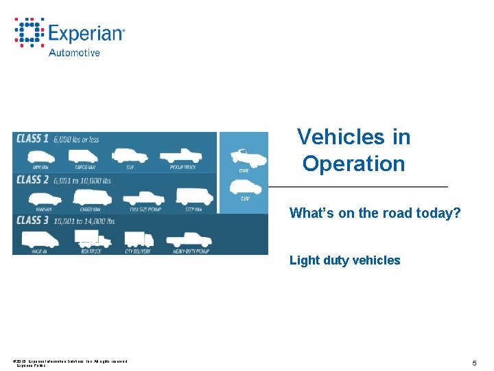 Vehicles in Operation What's on the road today? Light duty vehicles © 2016 Experian