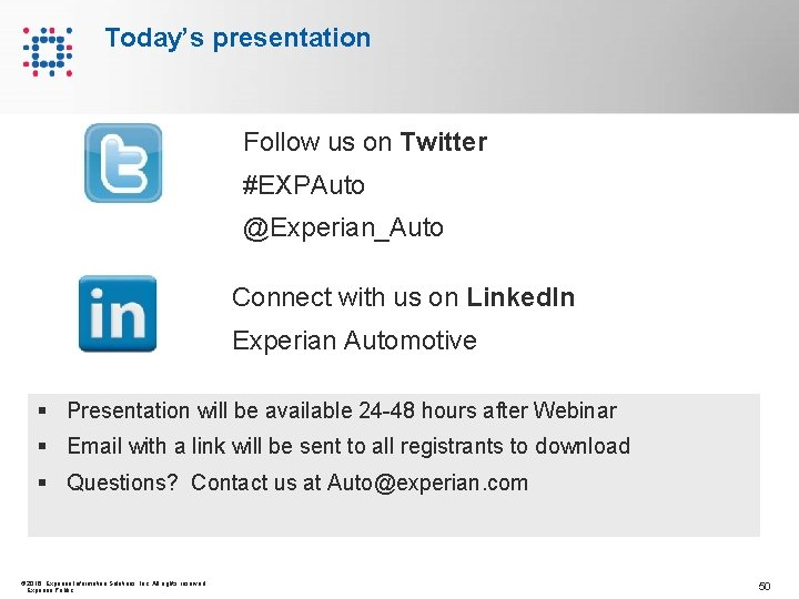 Today's presentation Follow us on Twitter #EXPAuto @Experian_Auto Connect with us on Linked. In