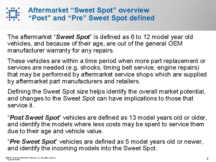"""Aftermarket """"Sweet Spot"""" overview """"Post"""" and """"Pre"""" Sweet Spot defined The aftermarket """"Sweet Spot"""""""