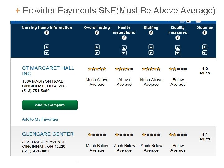 + Provider Payments SNF(Must Be Above Average) 14