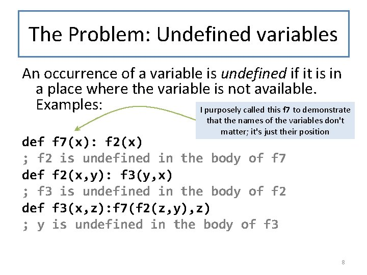 The Problem: Undefined variables An occurrence of a variable is undefined if it is