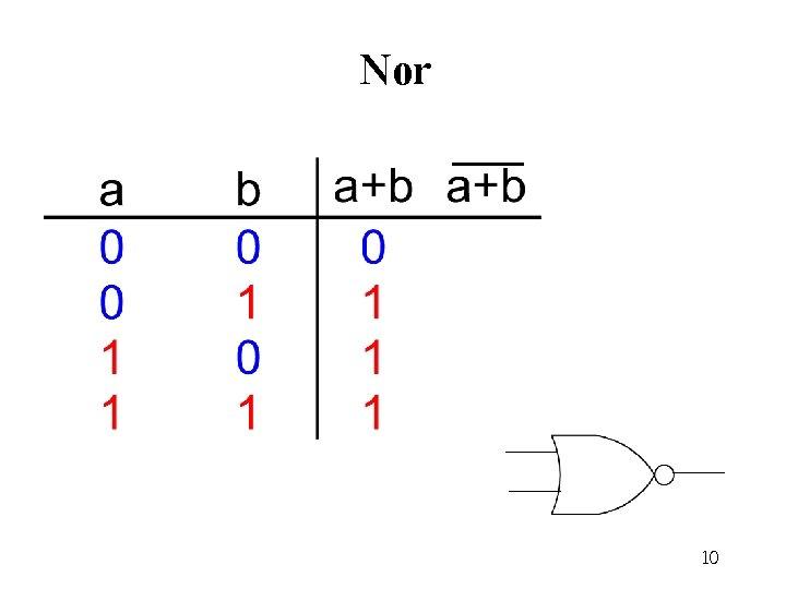 Nor 10
