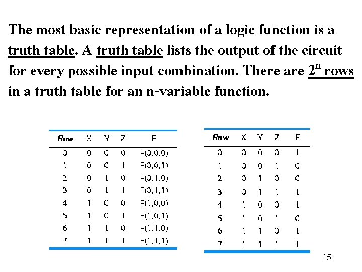 The most basic representation of a logic function is a truth table. A truth