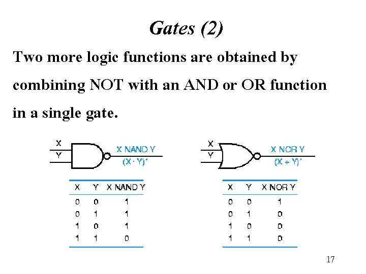 Gates (2) Two more logic functions are obtained by combining NOT with an AND