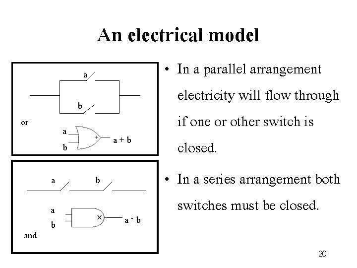 An electrical model a b or a b a and a b a +