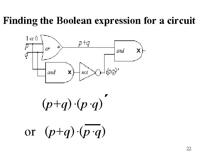 Finding the Boolean expression for a circuit (p+q) ·(p ·q)΄ or (p+q) ·(p ·q)