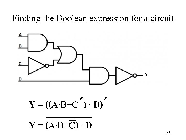 Finding the Boolean expression for a circuit Y Y = ((A·B+C΄) · D)΄ Y