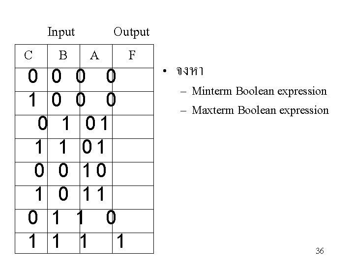 Input Output C B A F • จงหา 0 0 0 0 –