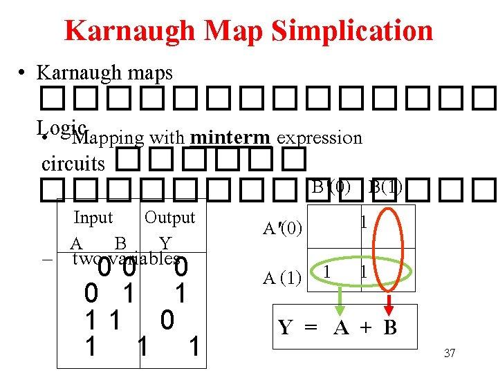 Karnaugh Map Simplication • Karnaugh maps ������� Logic • Mapping with minterm expression circuits