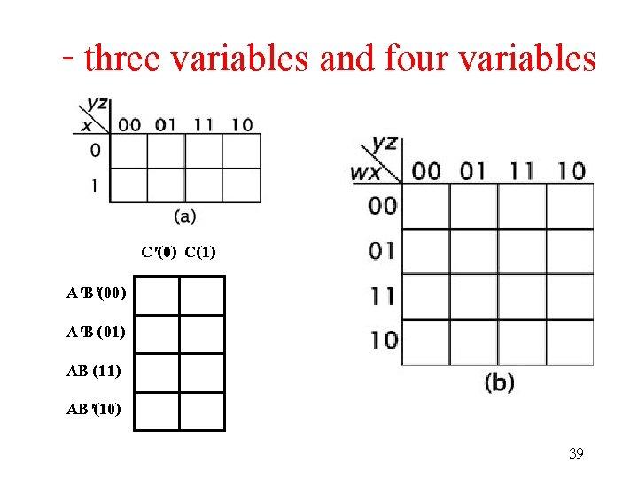 - three variables and four variables C'(0) C(1) A'B'(00) A'B (01) AB (11) AB'(10)