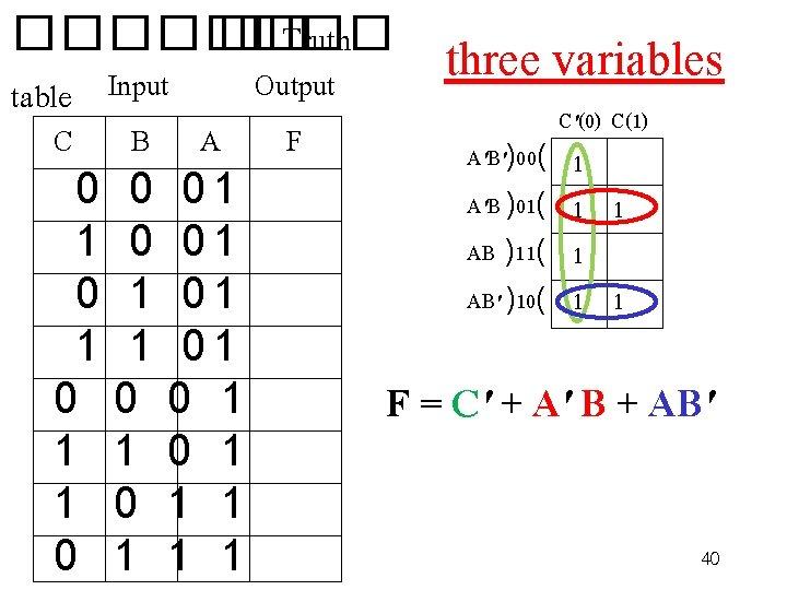 ���� �� Truth Output table Input C B A F 0 0 0 1