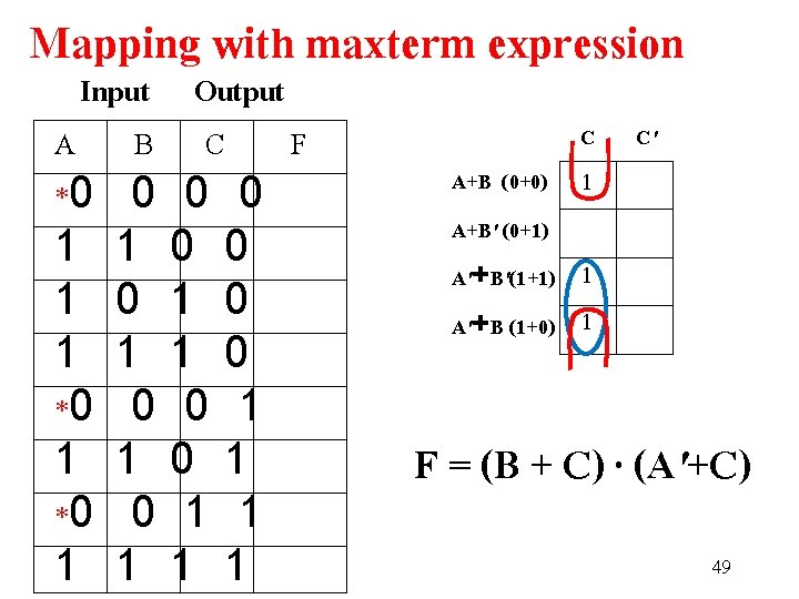 Mapping with maxterm expression Input Output A B C F *0 0 0 0