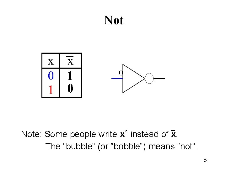 """Not 1 0 0 Note: Some people write x΄ instead of x. The """"bubble"""""""