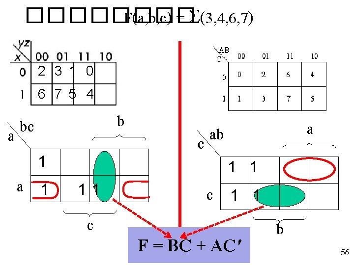 ���� F(a, b, c) = S(3, 4, 6, 7) 2 3 1 0 6