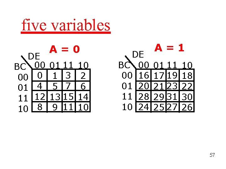 five variables DE BC 00 00 0 01 4 11 12 10 8 A=0