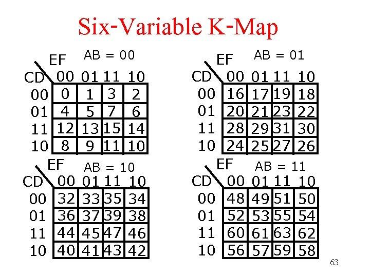 Six-Variable K-Map EF CD 00 00 0 01 4 11 12 10 8 EF
