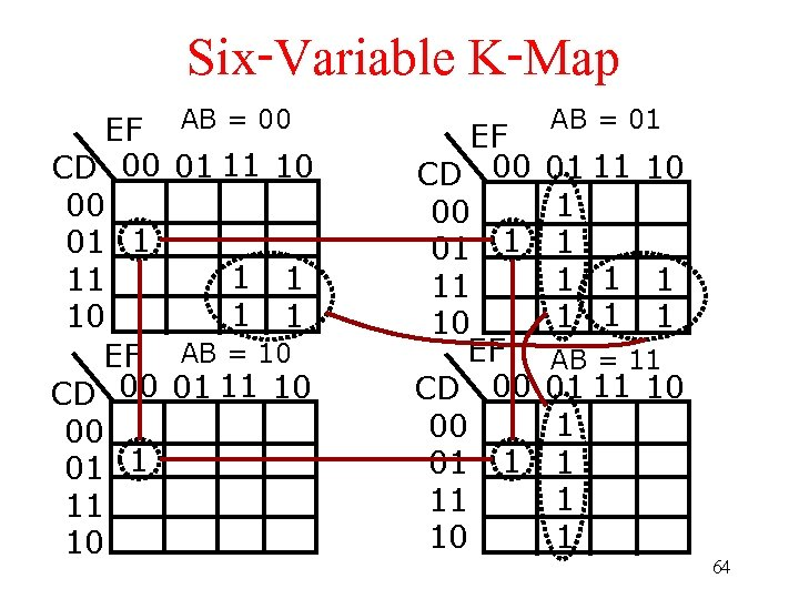 Six-Variable K-Map EF CD 00 00 01 1 11 10 AB = 00 01
