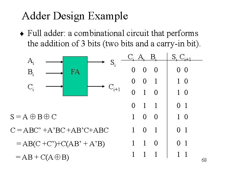 Adder Design Example ¨ Full adder: a combinational circuit that performs the addition of